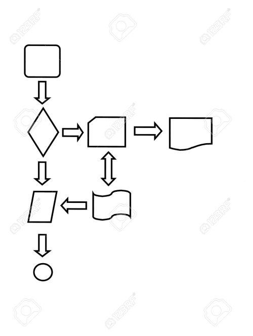 Blank-flow-chart